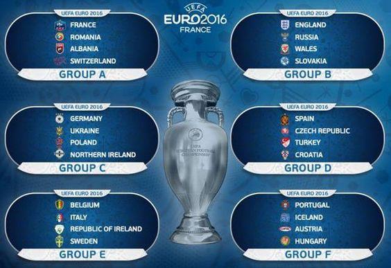 Les 24 équipes pour l'UEFA EURO 2016: