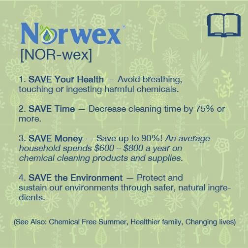 Norwex Cleaning Products: Pinterest • The World's Catalog Of Ideas