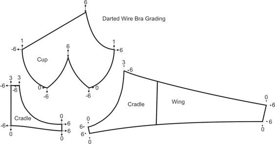 free bra patterns | More information about Bra Sewing Pattern on the site: http ...: