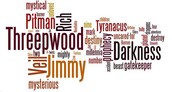 Jimmy Threepwood Word Cloud