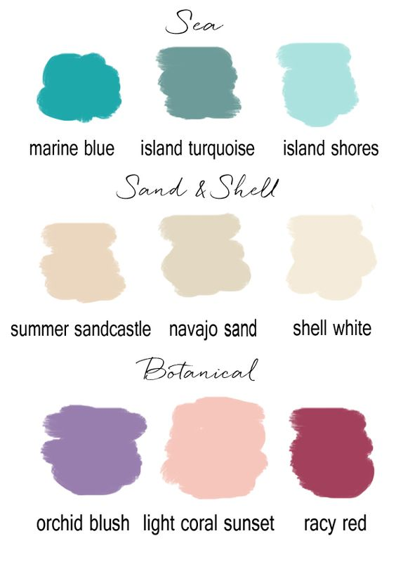 Tropical Paint Colors And Trips To Fiji On Pinterest
