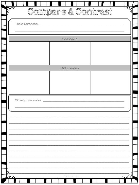 Compare and Contrast Characters Organizer – Compare and Contrast Worksheets Middle School