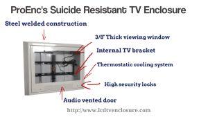 suicide resistant sloped tv enclosures