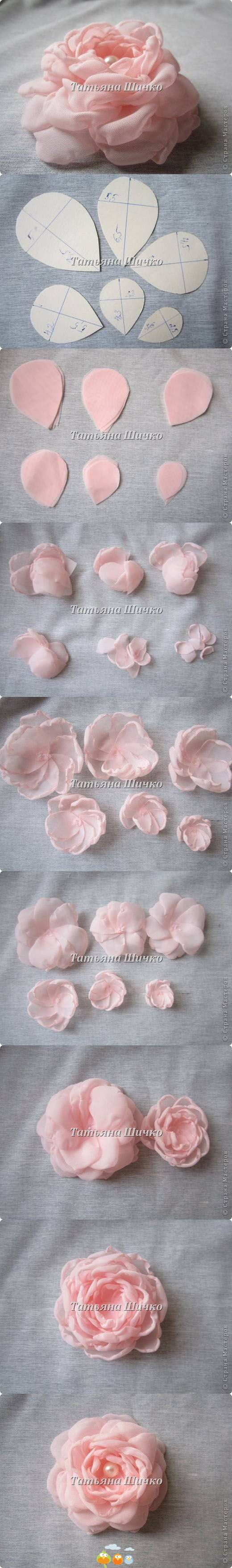 Beautiful DIY rose tutorial. I just love how easy this is. Add it to any pattern or Hairbow for a shabby chic look!