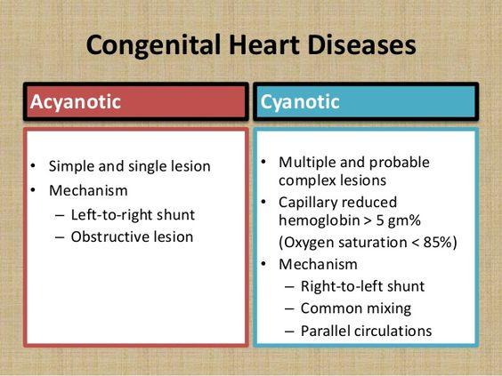 cyanotic and acyanotic heart disease pdf free