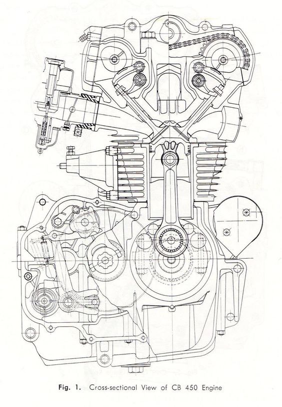 Motorcycle engine anatomy