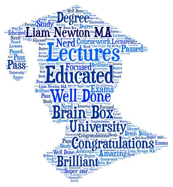 Word Graduation Ceremony Letter - Graduation Word Art Png ...  |Word Art For Graduation