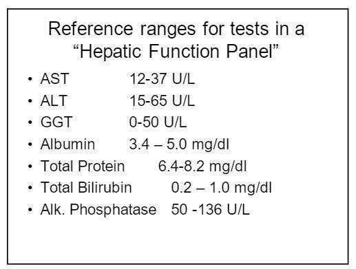 c3a9121ebecd4a79d04ae6e242fd0a30 - How Long Does It Take To Get A Blood Test Results Back