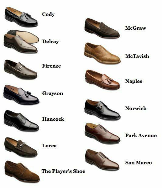 Mens dress shoes guide, Mens boots fashion