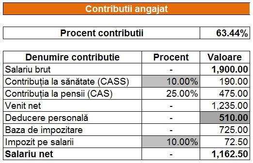 APEX Team - Calculator salarii