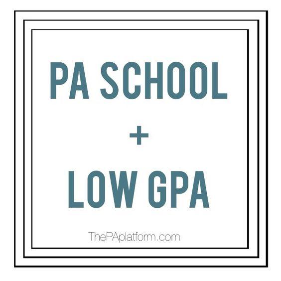 Graduate School with low GPA?