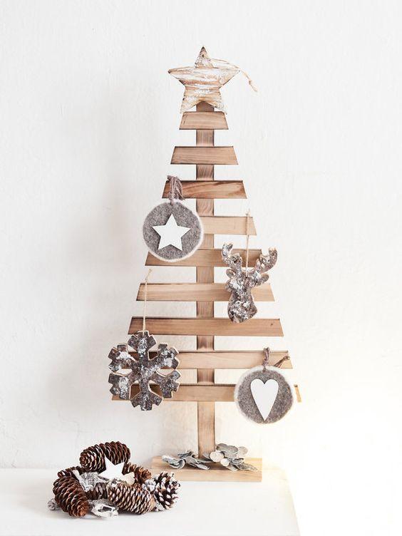 Adornos diy prepara la navidad xmas pinterest - Adornos navidad diy ...