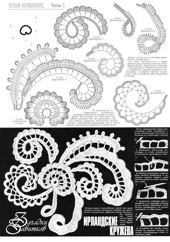 Irish Crochet Lace Motifs Free Patterns : paisley - type motif for my project Irish crochet ...