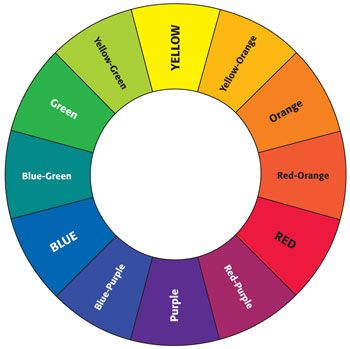 Colour wheel this article says for quilts but i think it How does the colour wheel work