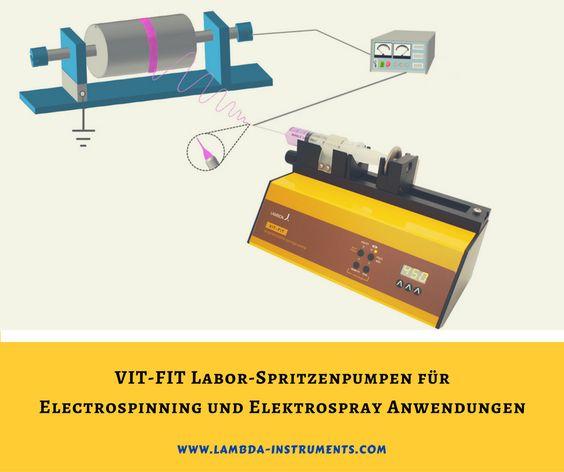 VIT-FIT Labor-Spritzenpumpen für Electrospinning und Elektrospray Anwendungen (Nanostrukturen, Nanofasern, Verbundfaser, Matix in Tissue Engineering, Filter für Feinstaub, elektrostatische Oberflächenbeschichtungen, optische Verfahren ...)