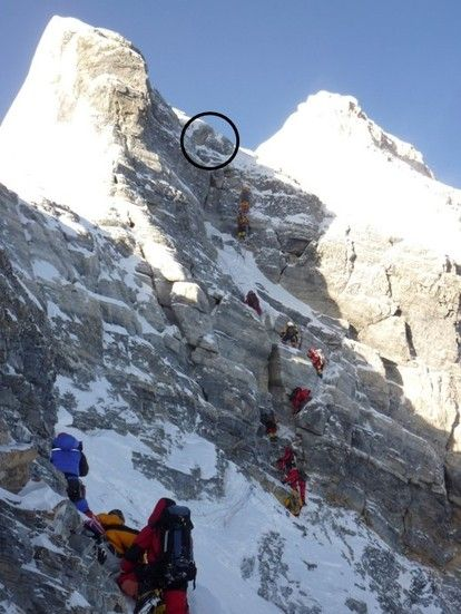final project mount everest In the roughly two months that it takes to climb mount everest, the average alpinist  or replacement parts have to be shipped across the world - it won't last  mr porter said his group, the mount everest biogas project, has.