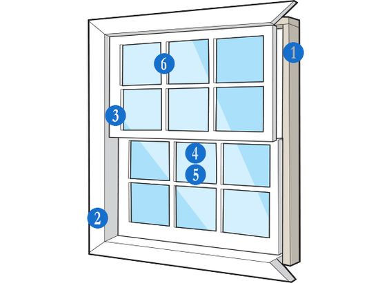 How to choose replacement windows consumer reports for Choosing replacement windows
