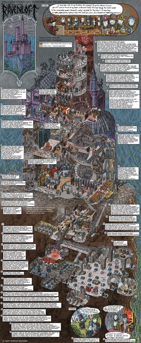 Dungeons & Dragons Roleplaying Game Official Home Page - Article (Ravenloft) Art by Jason Thompson  This is really, really cool.: