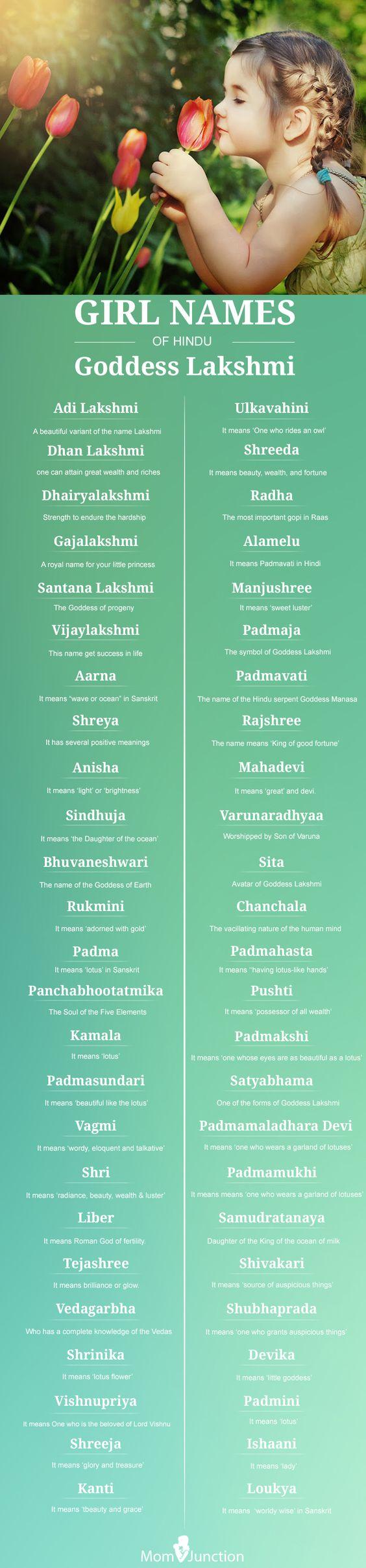 50 best goddess lakshmi names for baby girl names for