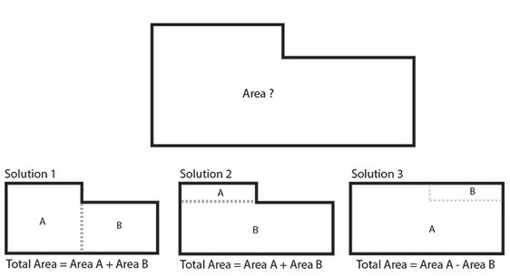 Calculating the area of a room.