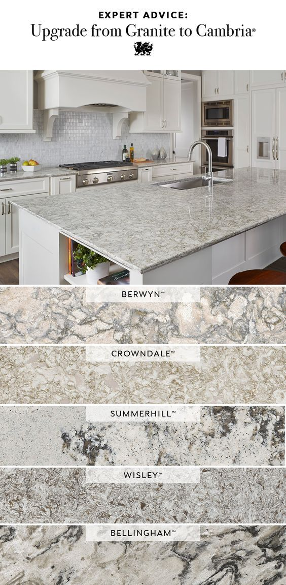 Home Alternative Countertops Home Remodeling Kitchen Remodel