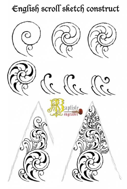 24++ Engraving patterns for metal ideas in 2021