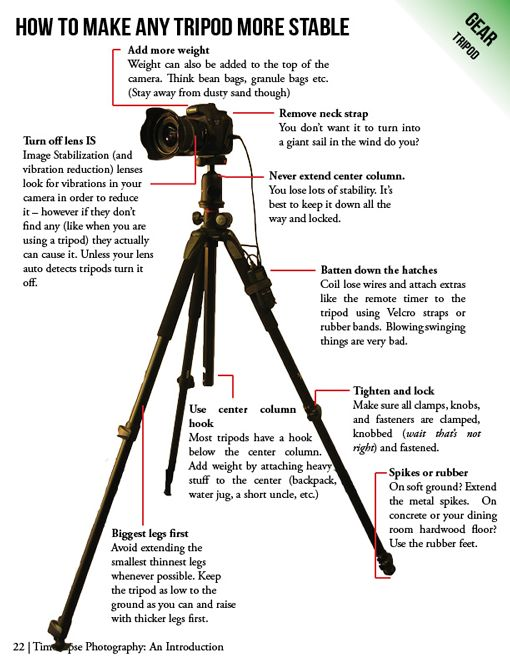 Time-Lapse Photography Equipment Guide to Getting Started