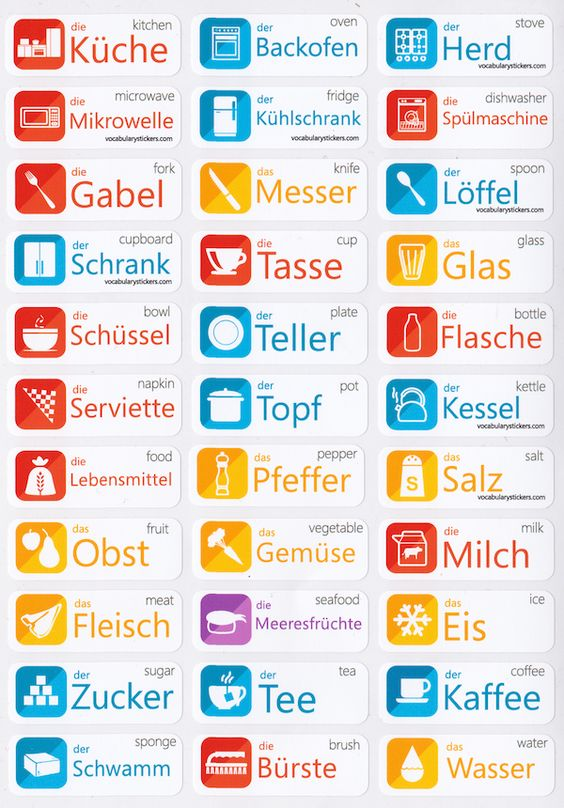 German Language Learning Stickers                                                                                                                                                     More
