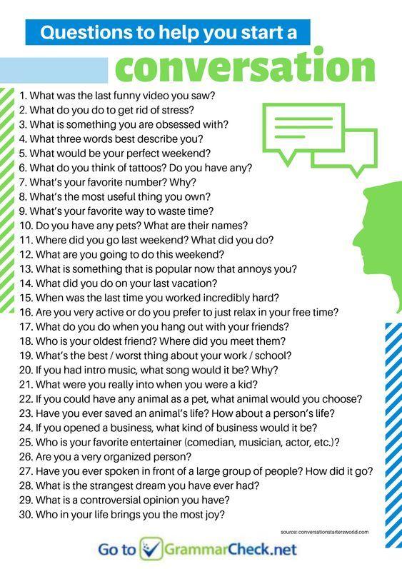 Questions To Help You Start A Conversations Learn English Words Conversational English English Learning Spoken
