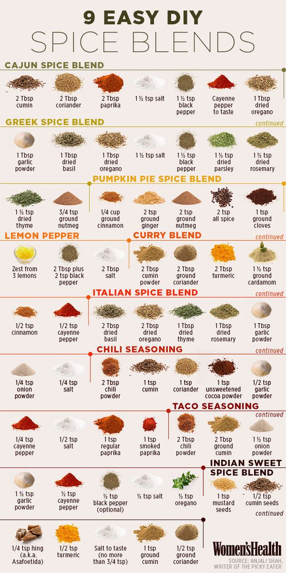 Or spicing things up: | 17 Kitchen Cheat Sheets You Should Know About