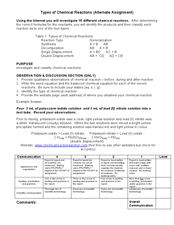 Organic Chemistry Reactions Worksheet | Lesson Planet | Projects ...