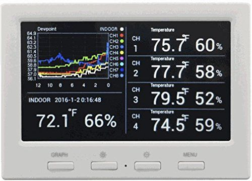 Ambient Weather Ws3000x5 Wireless Thermohygrometer With Logging Graphing Alarming Radio Controlled Clock With 5 Remo With Images Hygrometer Graphing Heating