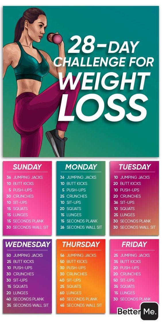 Pin On 3 Week Diet