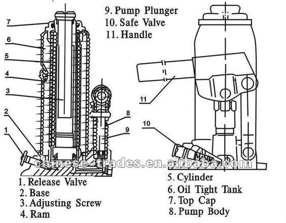 best quality 5ton car hydraulic bottle jack