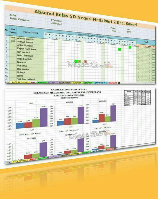 Pin Oleh Abdul Kiflih Kiflih Di Microsoft Excel Di 2021 Microsoft Excel Kurikulum Sekolah