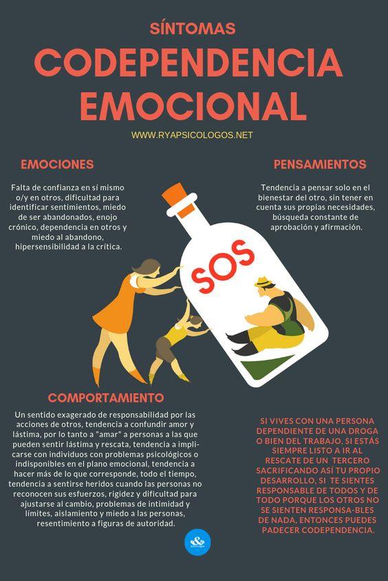 Codependencia emocional: síntomas