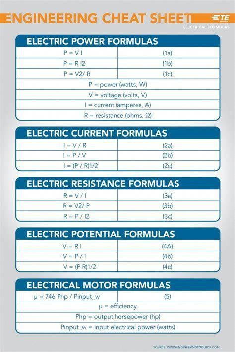 Image Result For Electronic Formulas Cheat Sheet Electronics Basics Electrical Engineering Projects Electronic Engineering