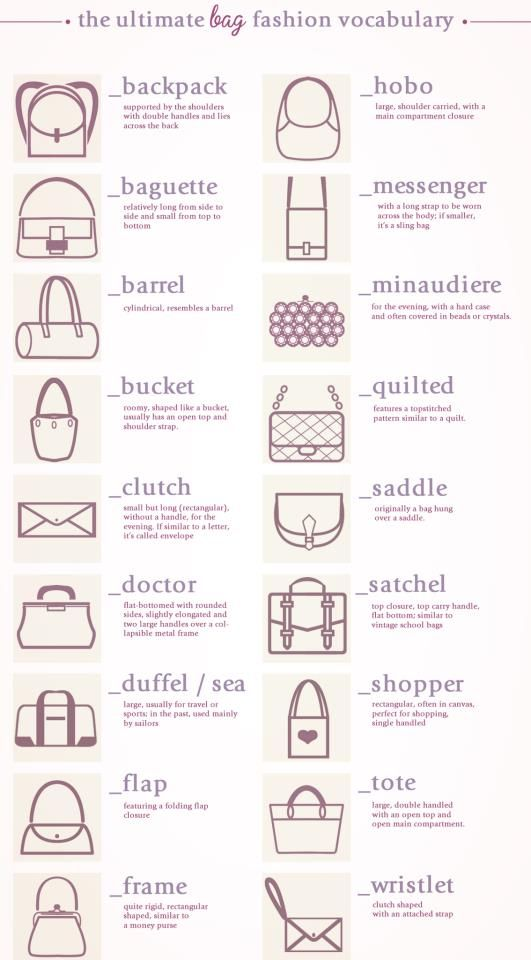 Know your handbag styles! #Accessories  http://stores.ebay.com/claudiasbargainblessings?_trksid=p2047675.l2568