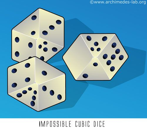 Dados Imposibles