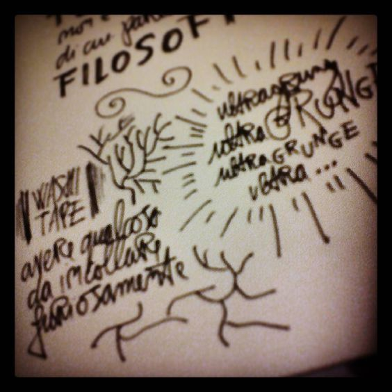 Ultra Grounge è Filosofia... #visual #notebookism #ink #writing #sketchnote #drawing