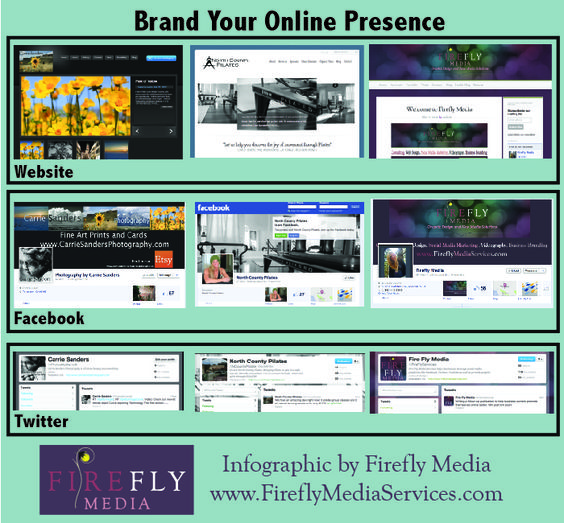 Online Business Branding Infographic by FireflyMediaServices.com