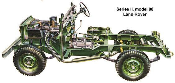 serie II model 88 chassis
