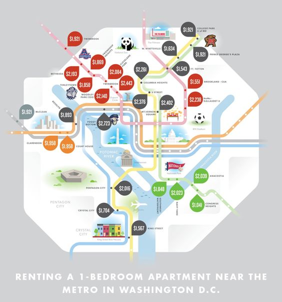 Here S How Much It Costs To Rent An Apartment Next To A Metro Station Metro Station