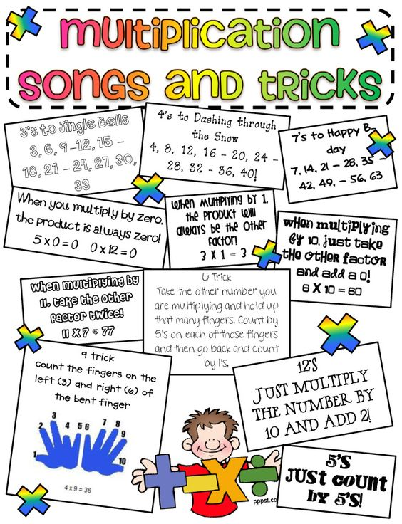Great songs and tricks poster for learning multiplication ...