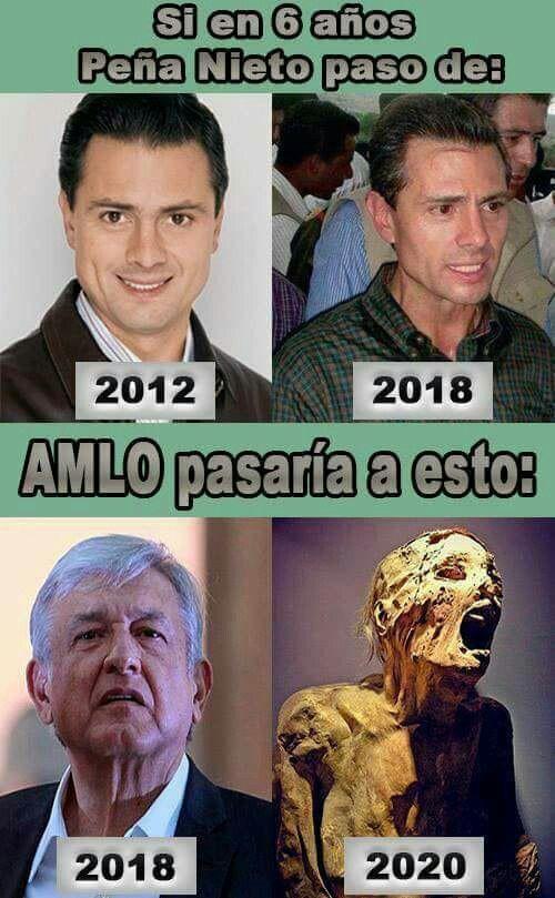 Mexico Memes Divertidos Memes Buenisimos Memes