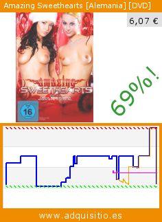 Amazing Sweethearts [Alemania] [DVD] (DVD). Baja 69%! Precio actual 6,07 €, el precio anterior fue de 19,49 €. http://www.adquisitio.es/ksm-gmbh/amazing-sweethearts