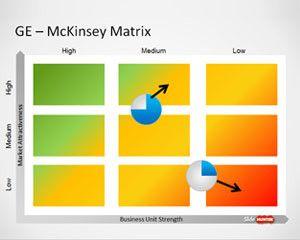 ge mckinsey matrix template for powerpoint | matrix | pinterest, Modern powerpoint