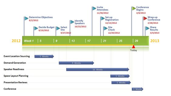 timeline maker powerpoint