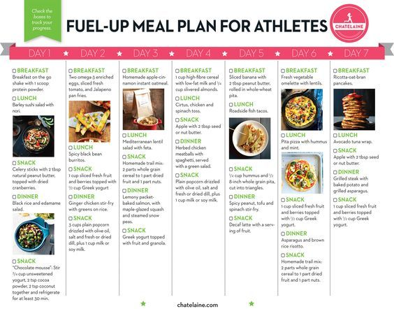 17+ Vegetarian diet for athletes inspirations