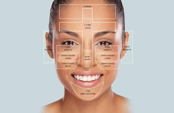Pimples happen because of different internal health issues. Check out the cause of your acne location here:
